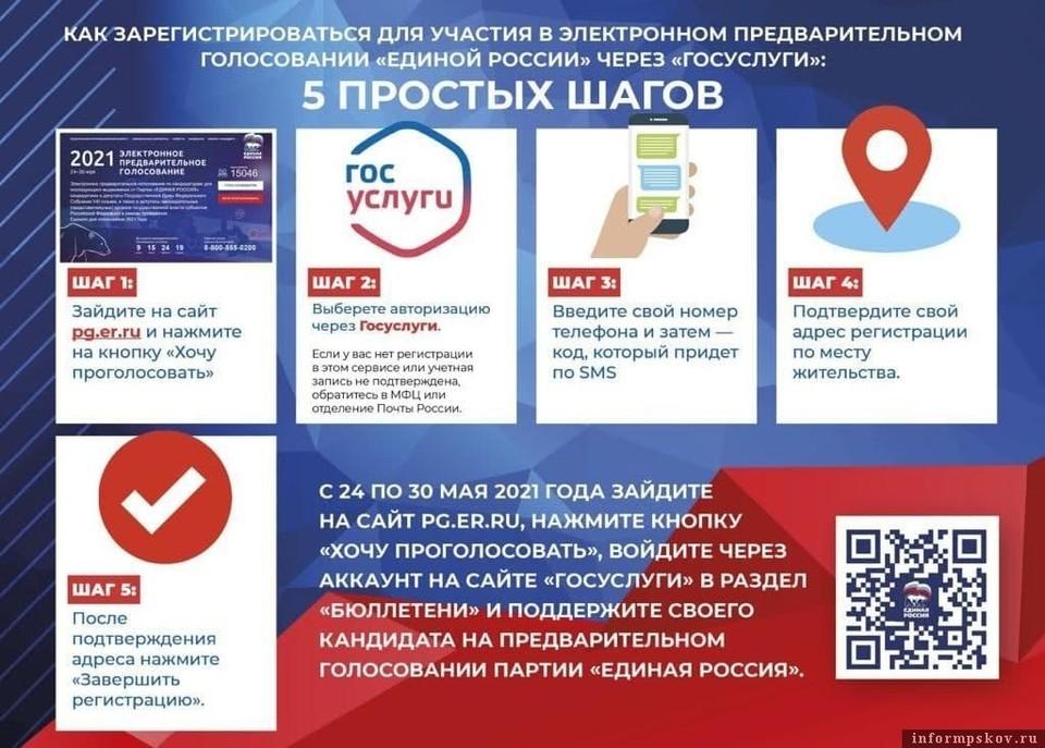 Инфографика о том, как проголосовать на праймериз «Единой России»