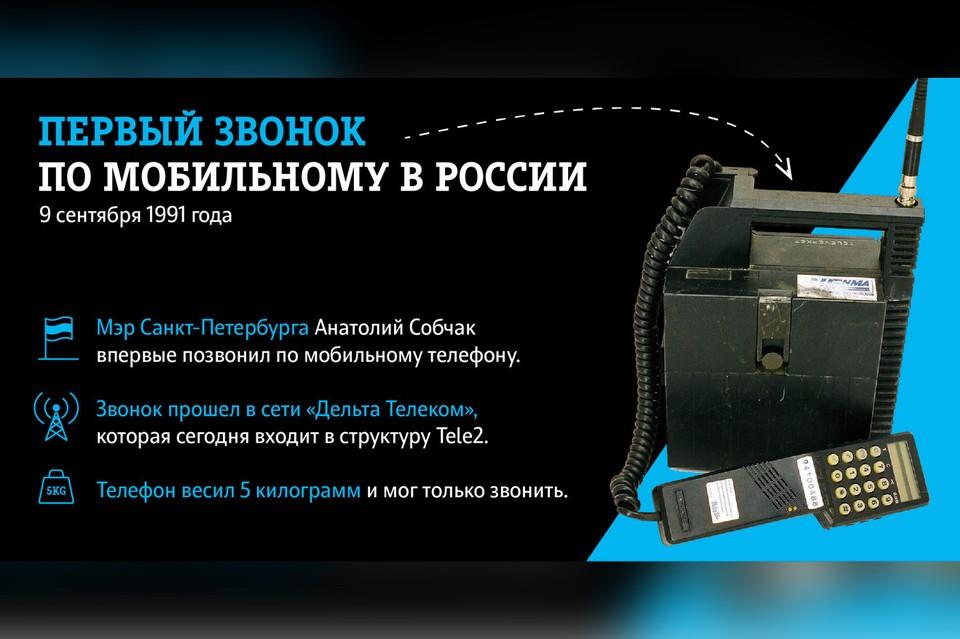 Компания прошла путь от предоставления элитарной услуги голосовой связи до создания цифровой экосистемы, доступной каждому россиянину. Фото: пресс-служба Tele2.